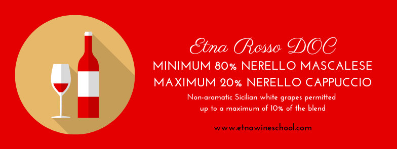 etna rosso doc classification