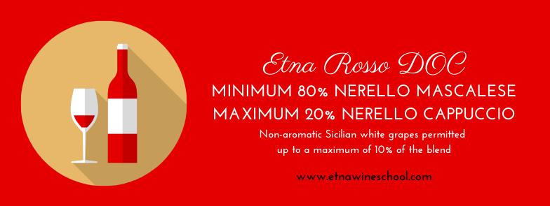 etna rosso doc classification