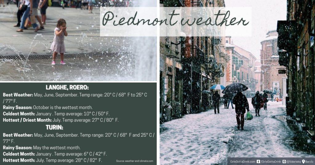 alba italy weather